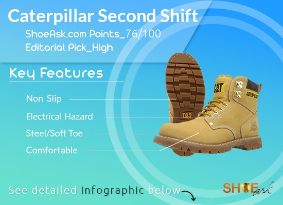 Caterpillar Second Shift Boots in 2019? The Review