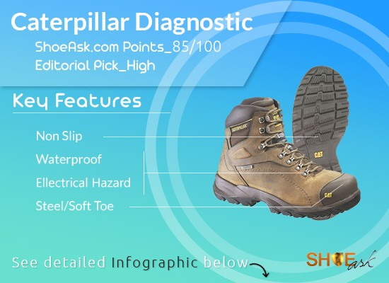 Considering Caterpillar Diagnostic Boots? Updated Review 2019