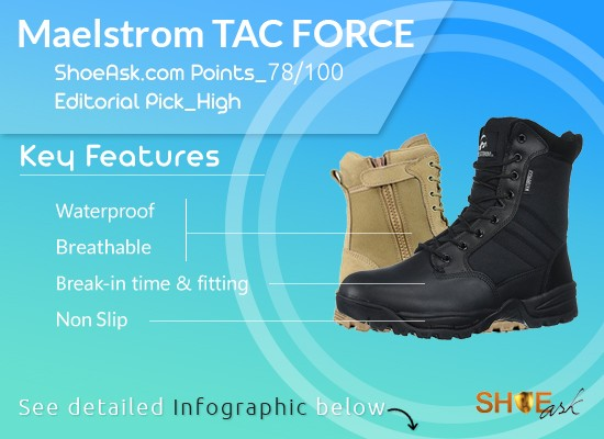 d92b8fd4dbd Maelstrom Tac Force Boots Review [2019] – ShoeAsk