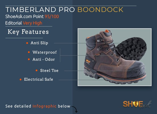 289b37f27b9 Timberland Pro Boondock Work Boots: 2019 Review – ShoeAsk