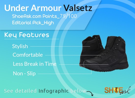 Under Armour Valsetz Tactical Boots Review 2019: Work to Assault