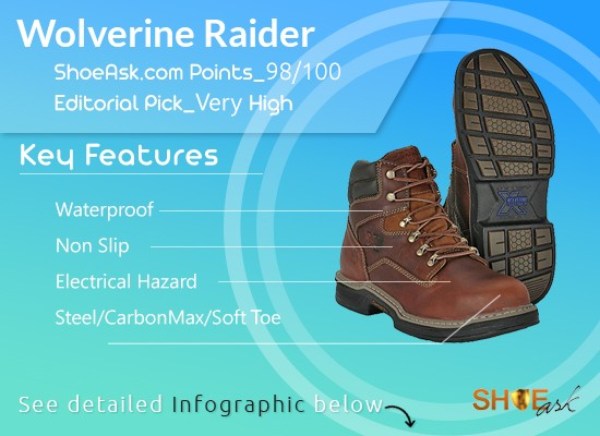 Review '19: Wolverine Raider Work Boots, Shoes & Wellingtons