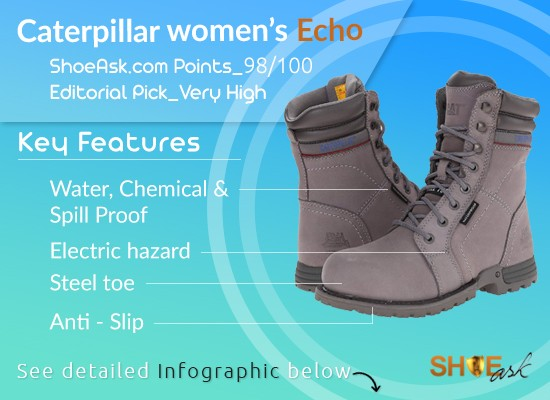 Caterpillar Women's Echo Waterproof Steel Toe Work Boot Review