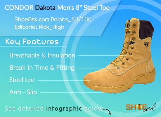 CONDOR Dakota Men's 8″ Steel Toe Work Boots Review