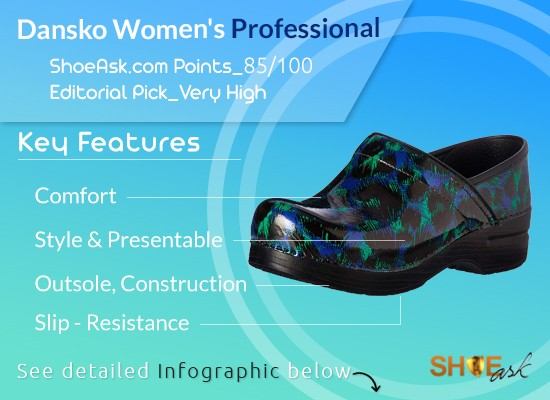 Dansko Women's Professional Shoes Review