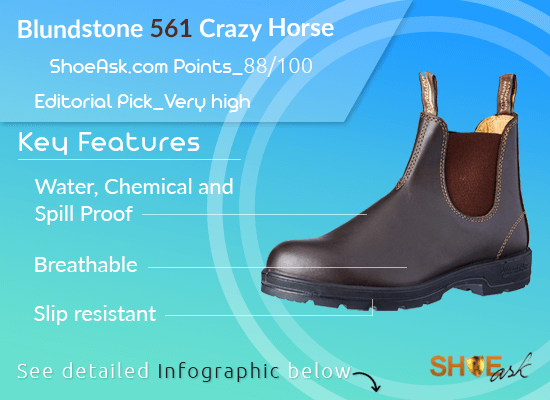 Blundstone 561 Crazy Horse Boots