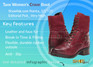 Taos Women's Crave Boots Review 2021