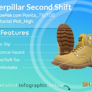Caterpillar Second Shift Boots in 2018? The Review