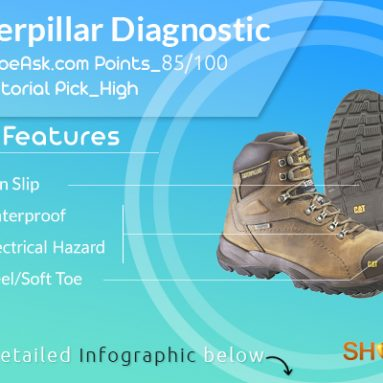 Considering Caterpillar Diagnostic Boots? Updated Review 2018