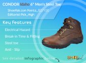 CONDOR Idaho 6″ Men's Steel Toe Work Boots Review