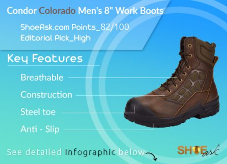 Condor Colorado Men's 8″ Steel Toe Work Boots Review