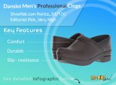 Dansko Men's Professional Clogs Review