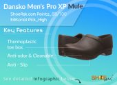 Dansko Men's Pro XP- Shoe Review