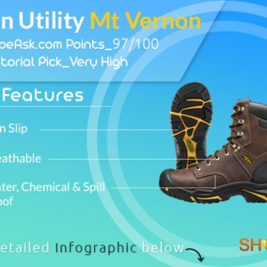 2018's Best? Keen Utility Mt Vernon Work Boots Evaluated