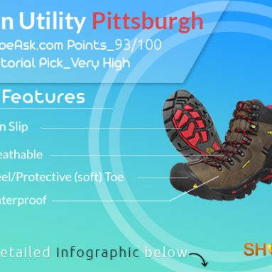 Keen Utility Pittsburgh Work Boots: How good are they in 2018?
