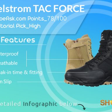 Maelstrom Tac Force Boots Review [2018]