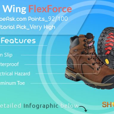 Red Wing FlexForce Work Boots Review 2018